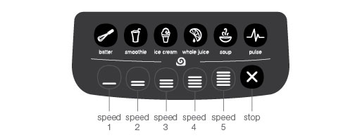 Signature Series controls